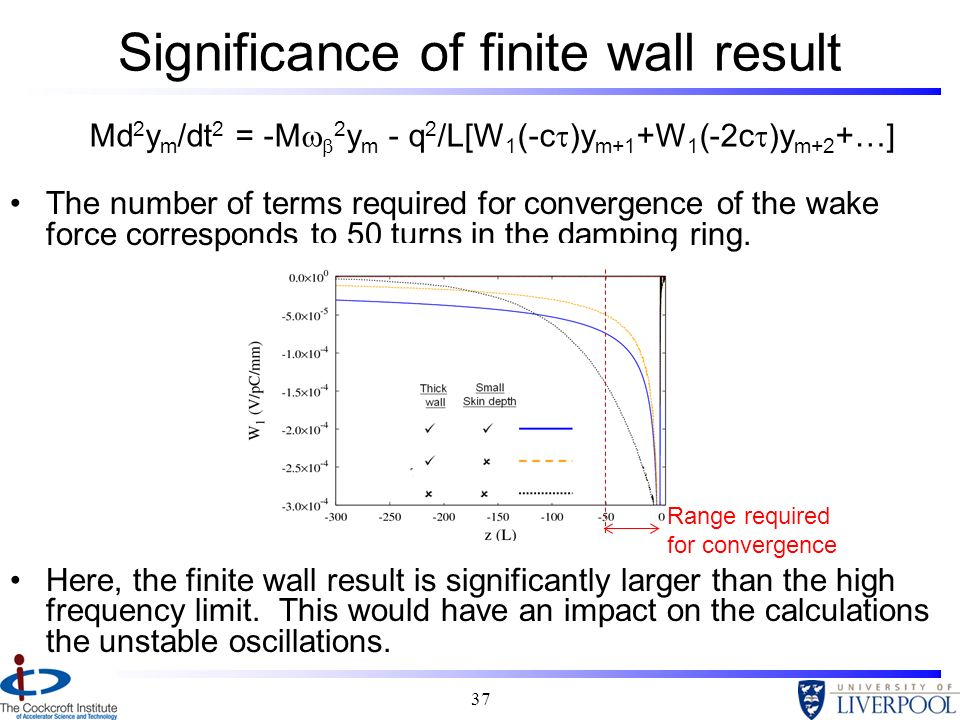 Significance of finite wall result