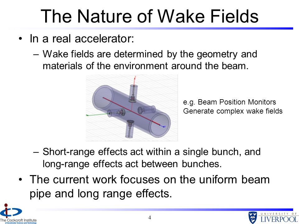 The Nature of Wake Fields