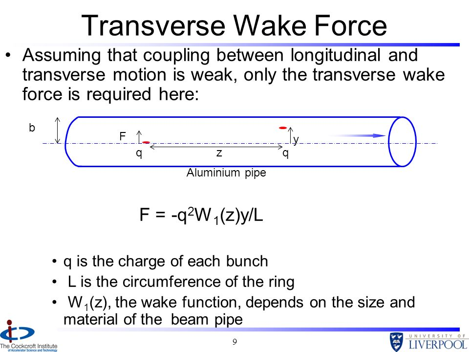 Transverse Wake Force Assuming that coupling between longitudinal and transverse motion is weak, only the transverse wake force is required here:
