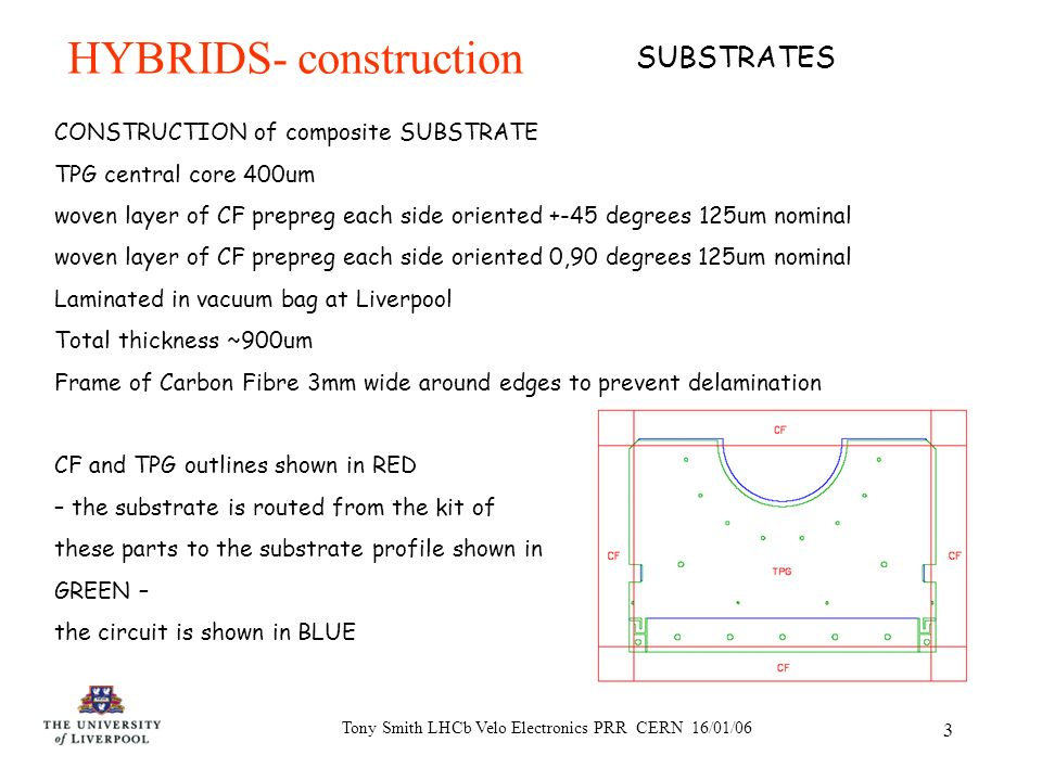 HYBRIDS- construction