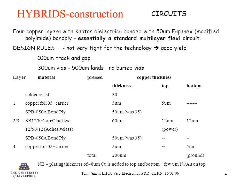 HYBRIDS-construction