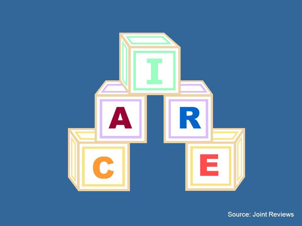 A R C E Source: Joint Reviews