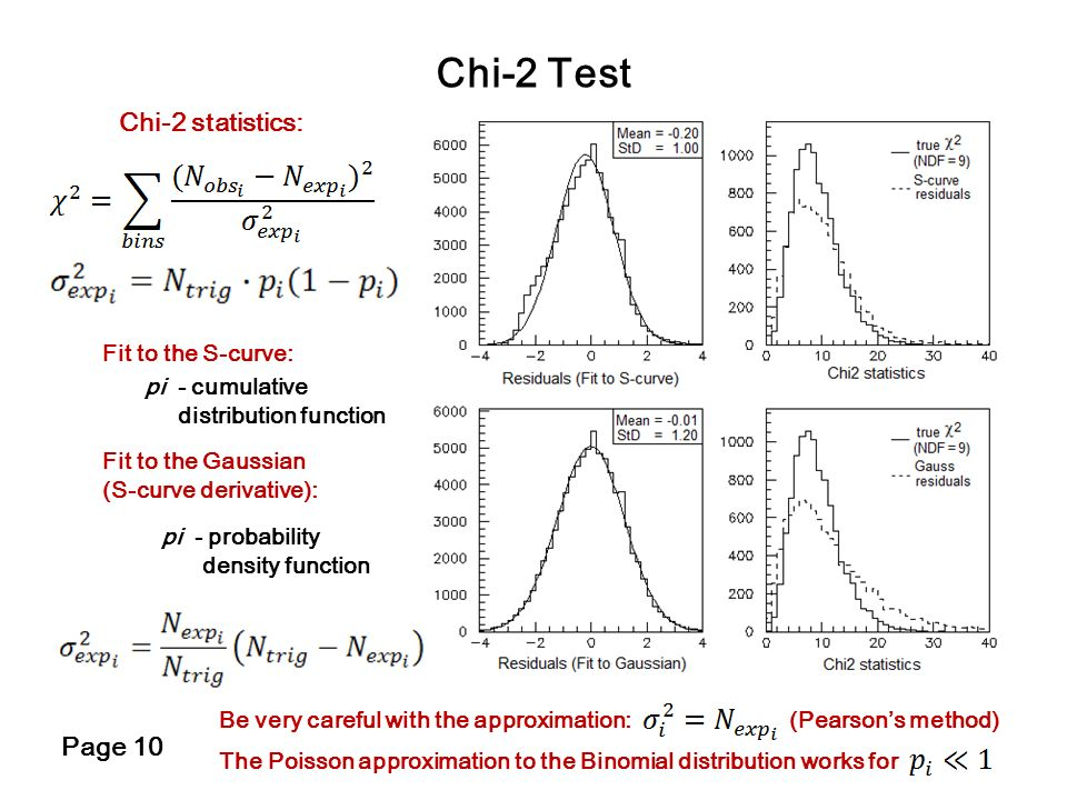 Chi-2 Test Chi-2 statistics: Page 10 Fit to the S-curve: