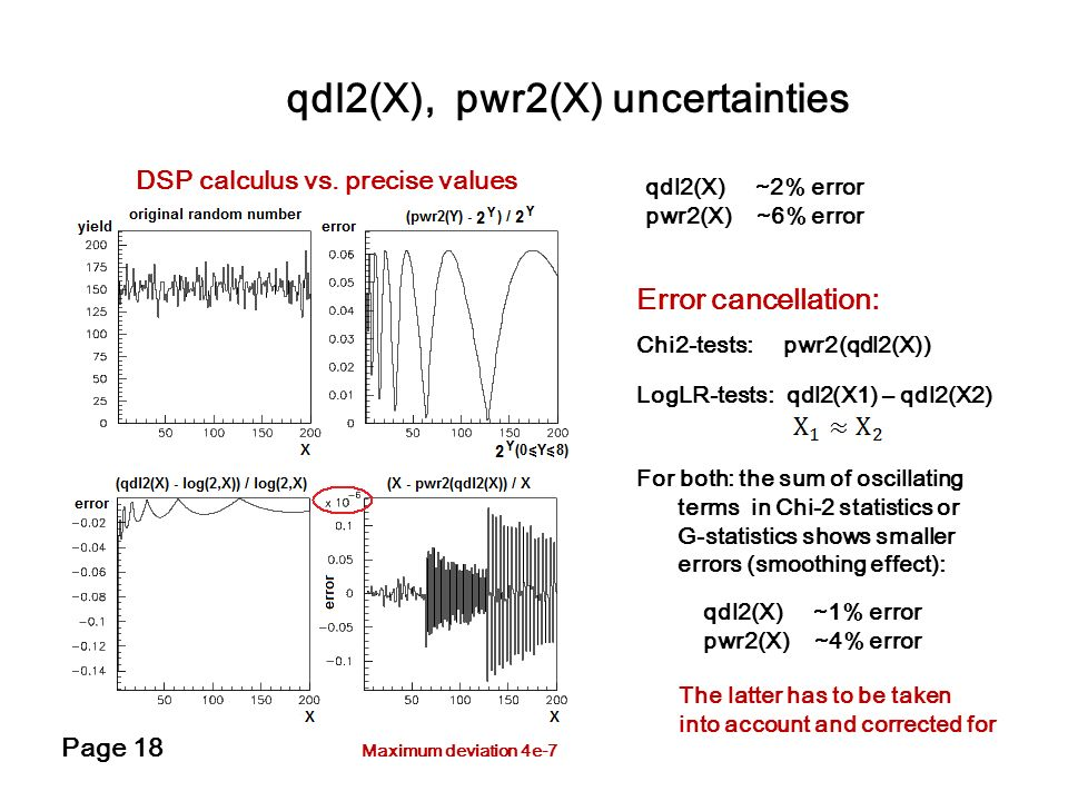 qdl2(X), pwr2(X) uncertainties