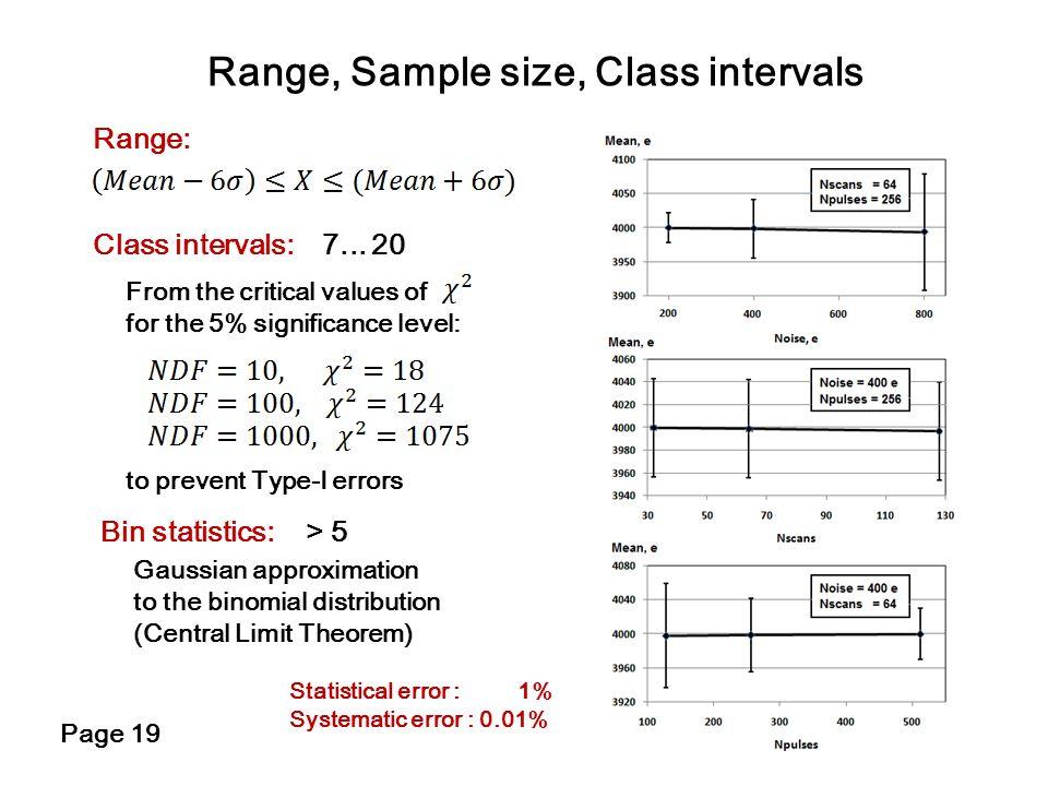 Range, Sample size, Class intervals
