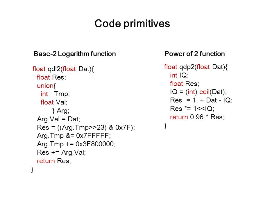 Code primitives Base-2 Logarithm function Power of 2 function