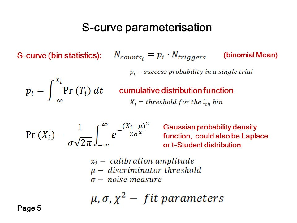 S-curve parameterisation