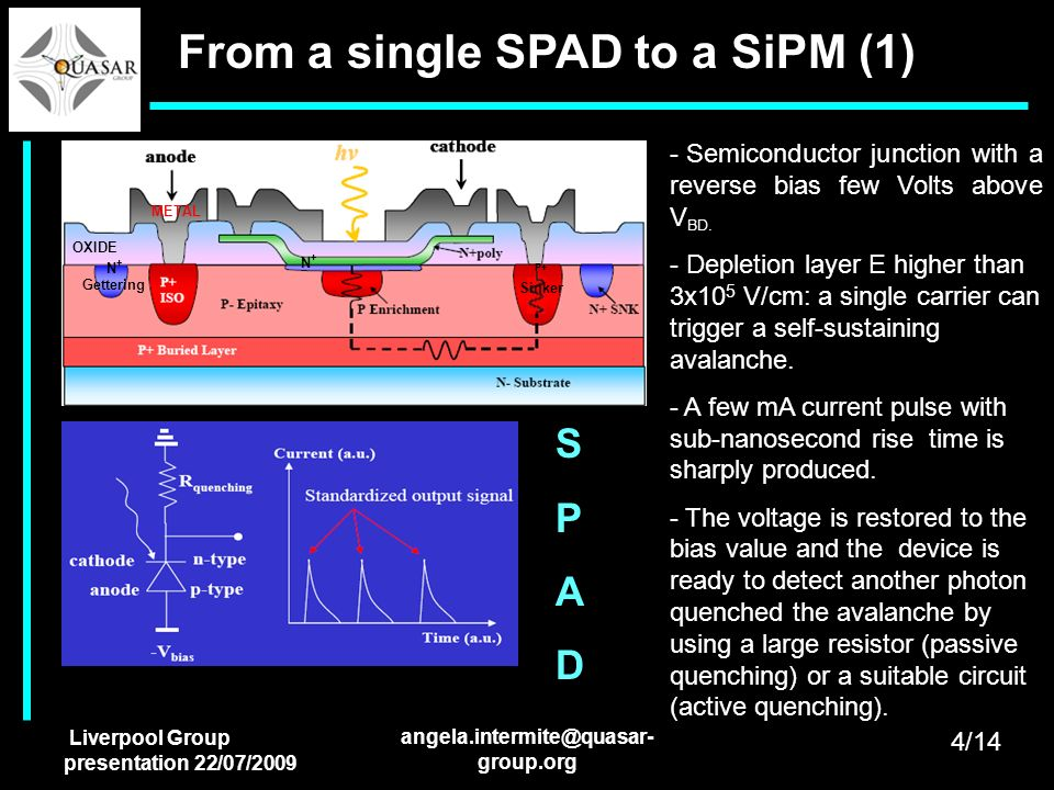 From a single SPAD to a SiPM (1)
