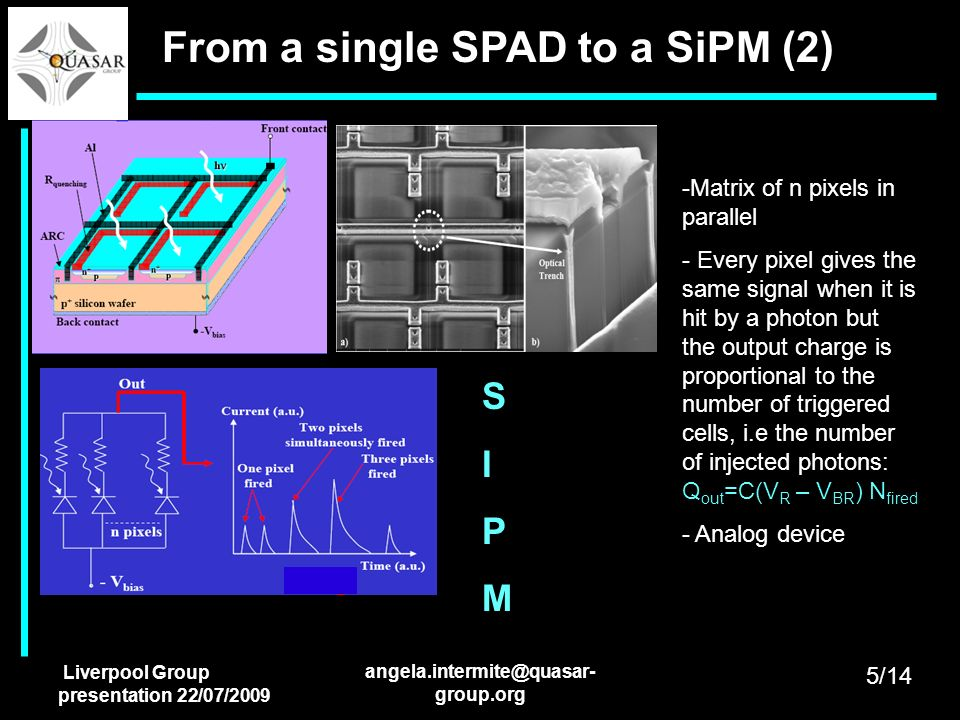 From a single SPAD to a SiPM (2)