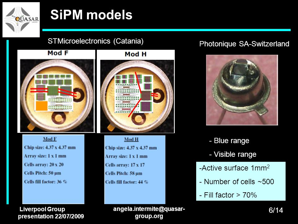 SiPM models STMicroelectronics (Catania) Photonique SA-Switzerland