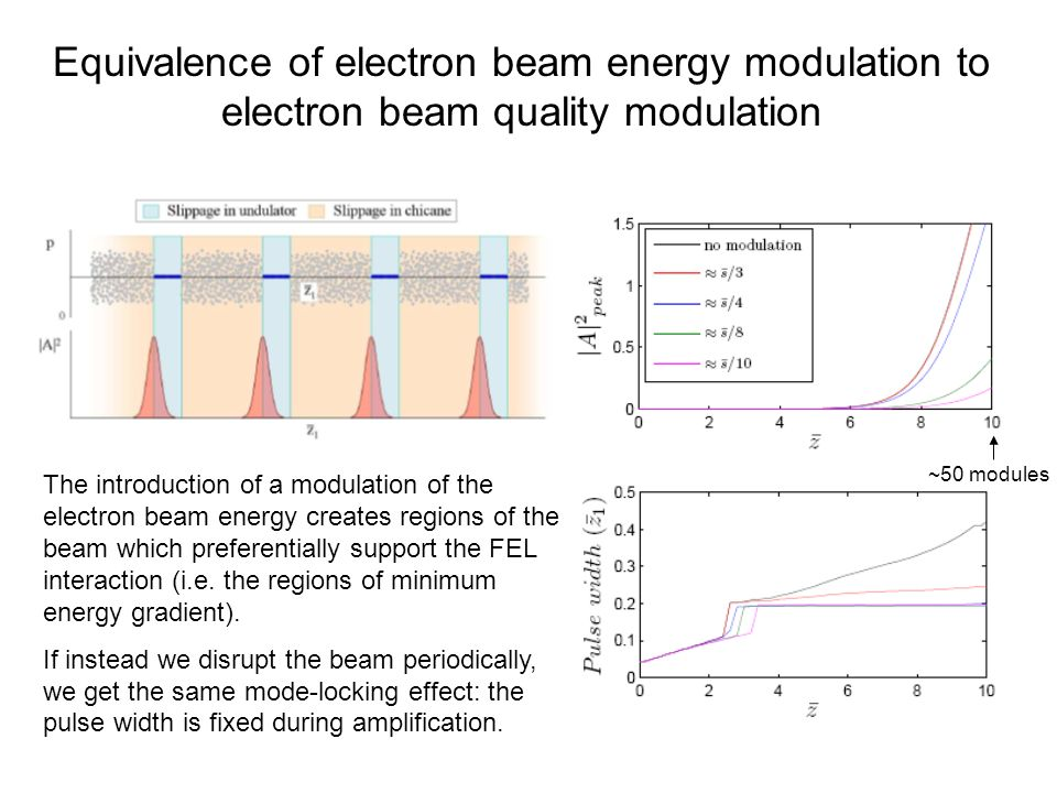 Equivalence of electron beam energy modulation to electron beam quality modulation