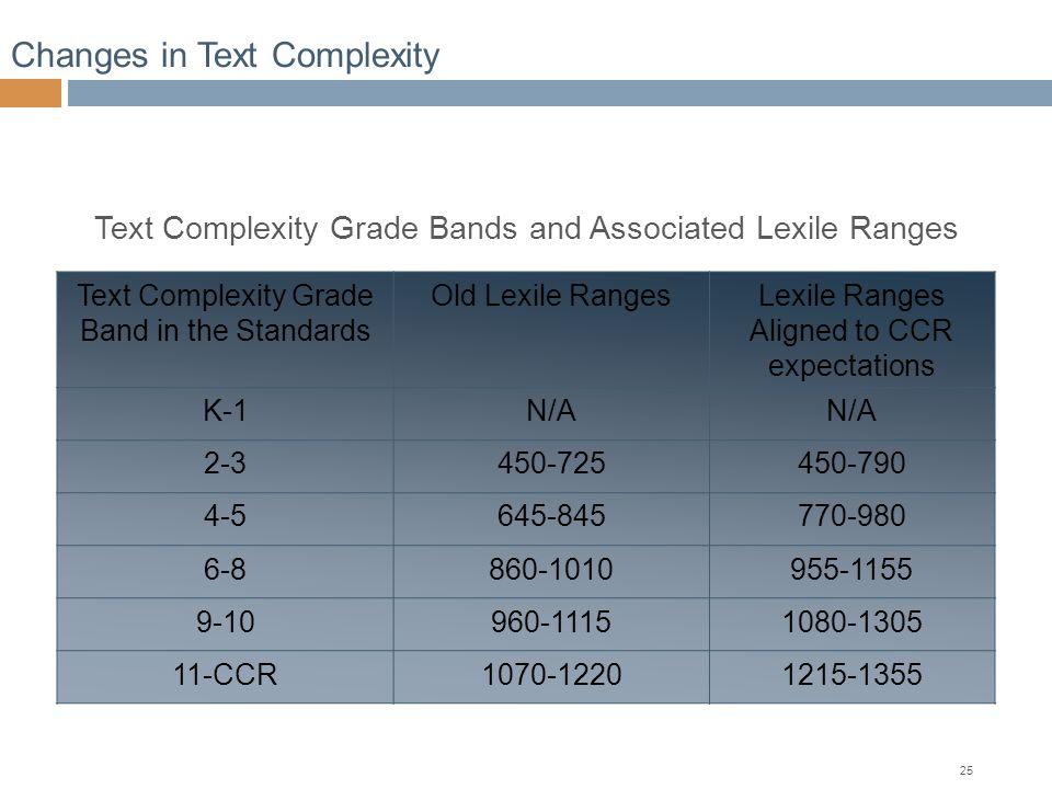 lexile grade level bands pdf