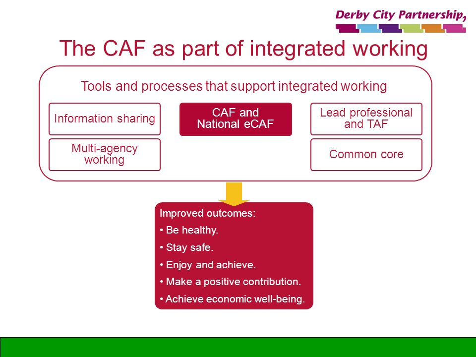 The CAF as part of integrated working