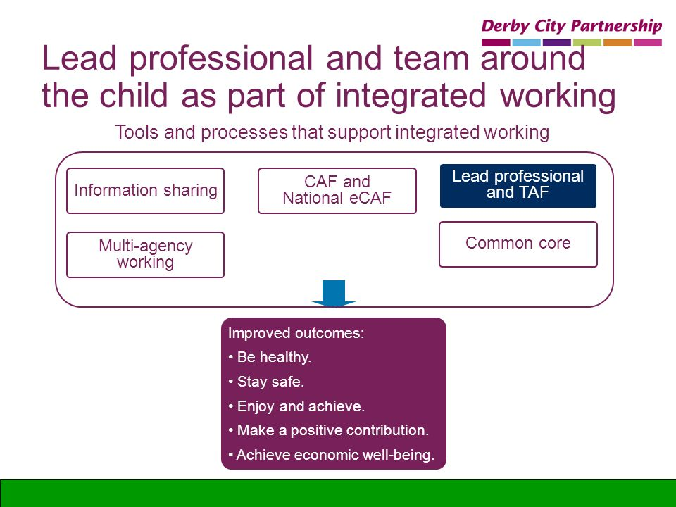 Tools and processes that support integrated working