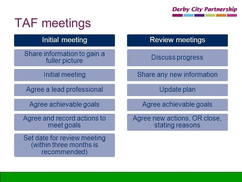 TAF meetings Initial meeting Review meetings
