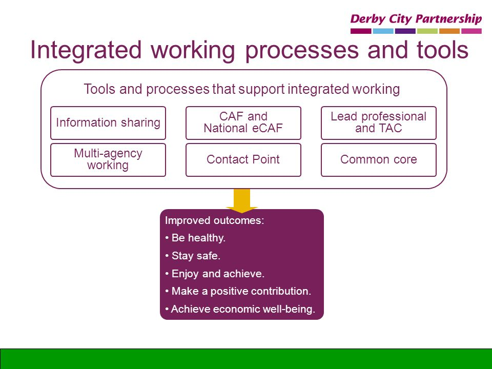 Integrated working processes and tools