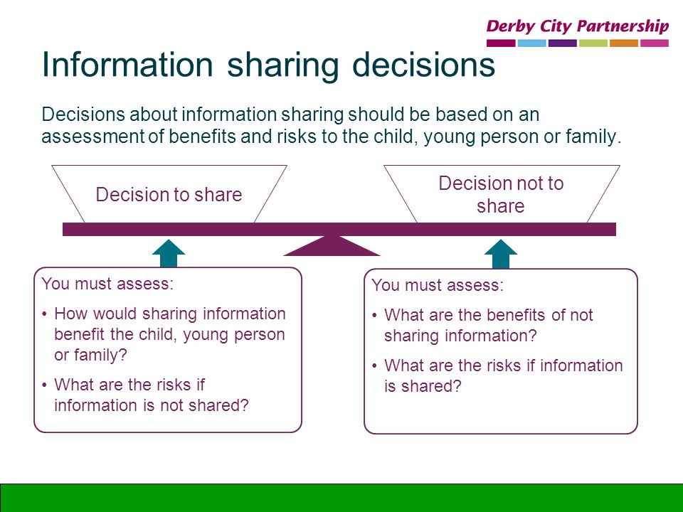 Information sharing decisions