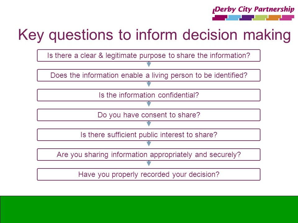 Key questions to inform decision making