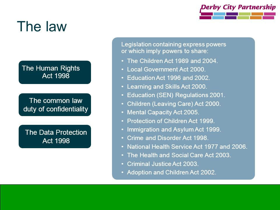 The law The Human Rights Act 1998
