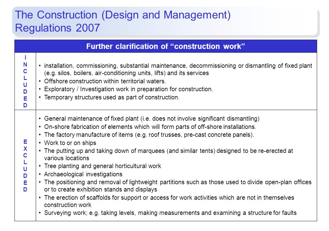 The Construction (Design and Management) Regulations 2007