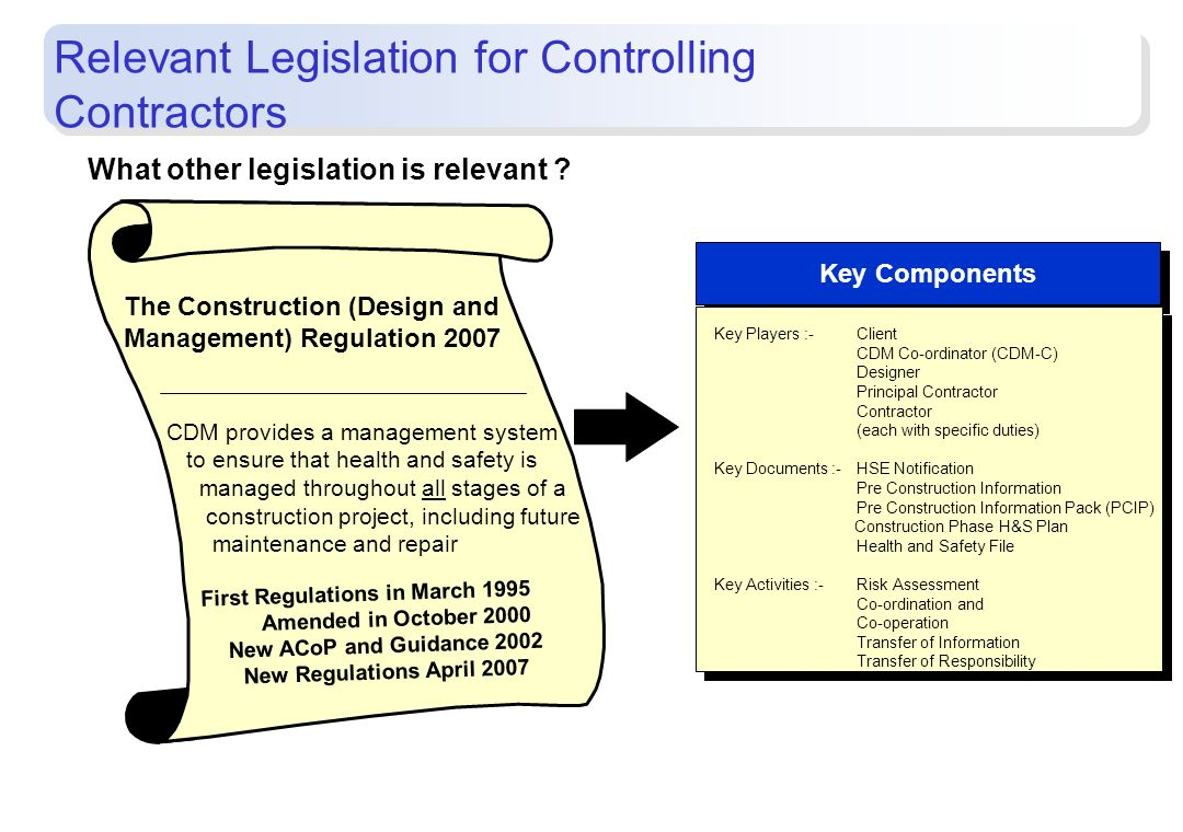 Relevant Legislation for Controlling Contractors