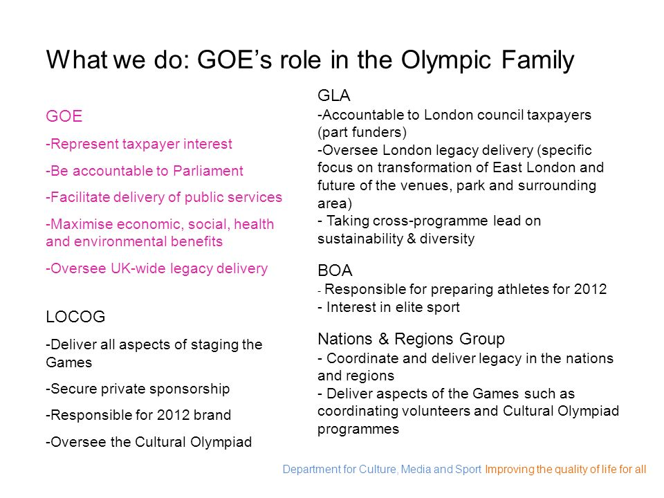 What we do: GOE's role in the Olympic Family
