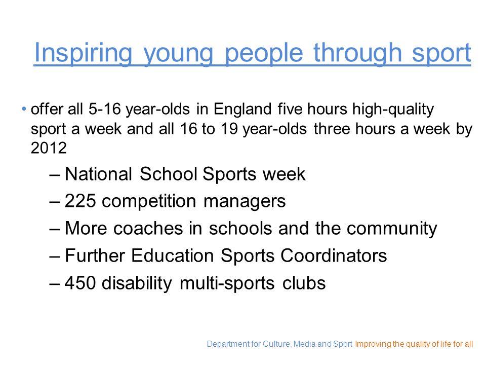Inspiring young people through sport