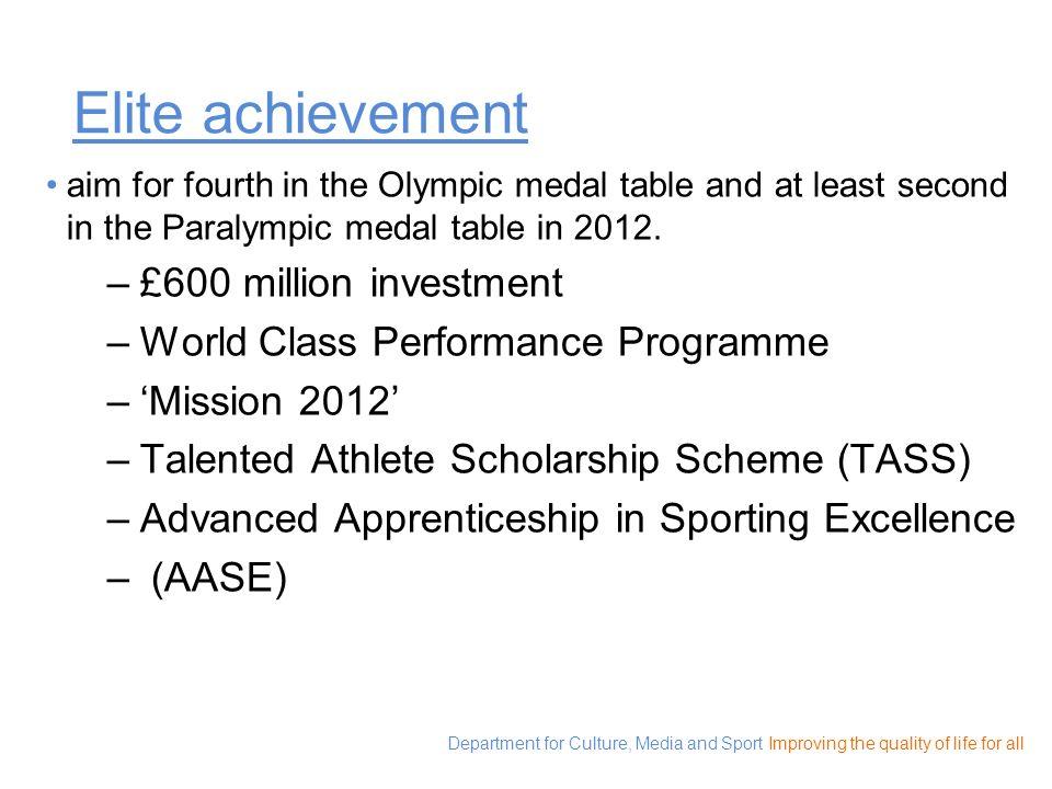 Elite achievement £600 million investment