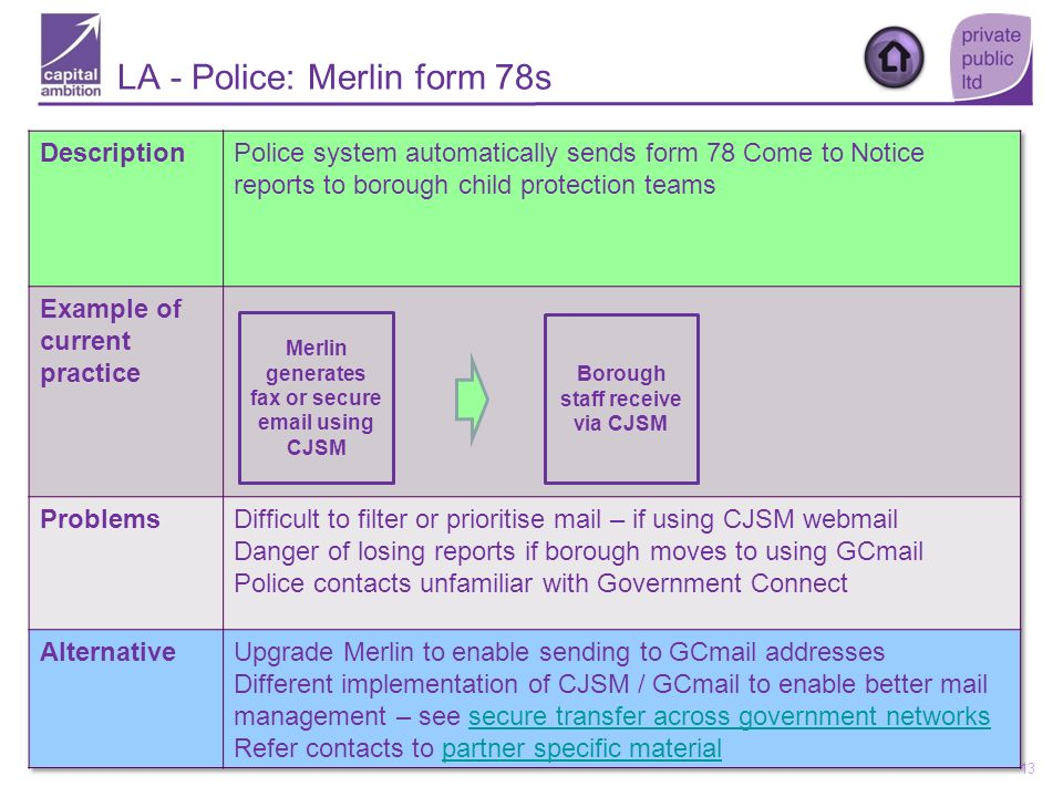 LA - Police: Merlin form 78s