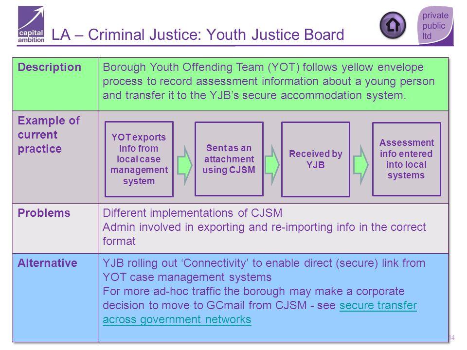LA – Criminal Justice: Youth Justice Board
