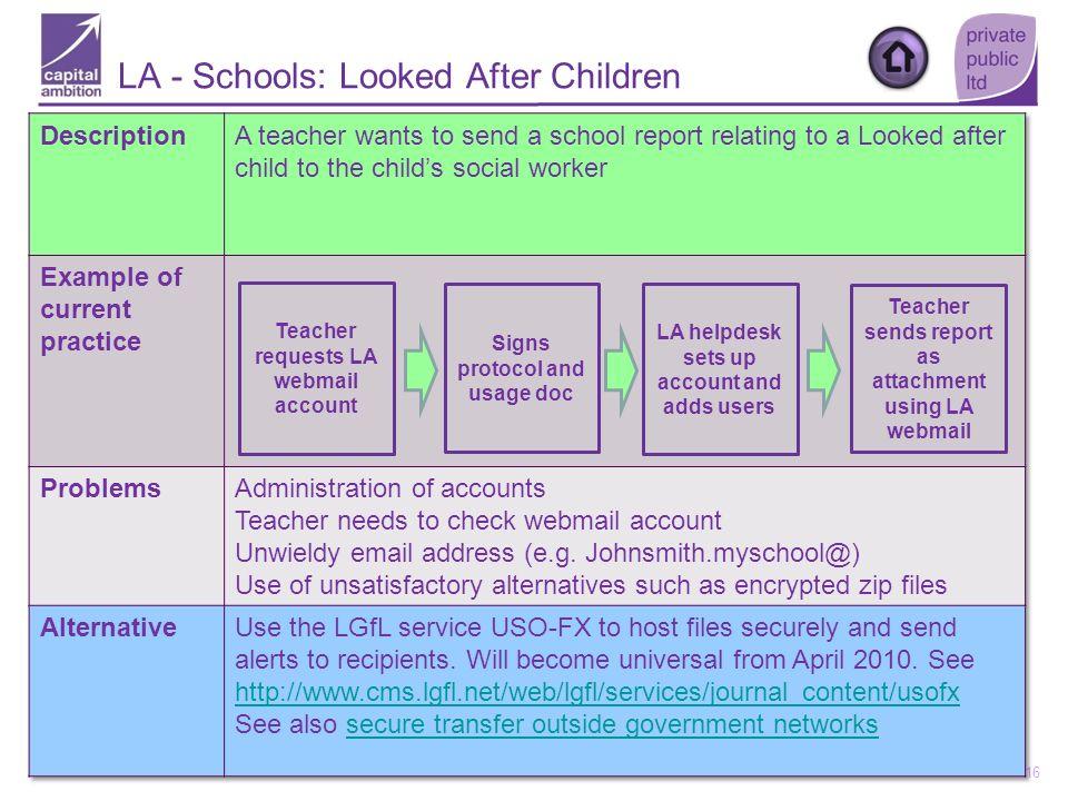 LA - Schools: Looked After Children