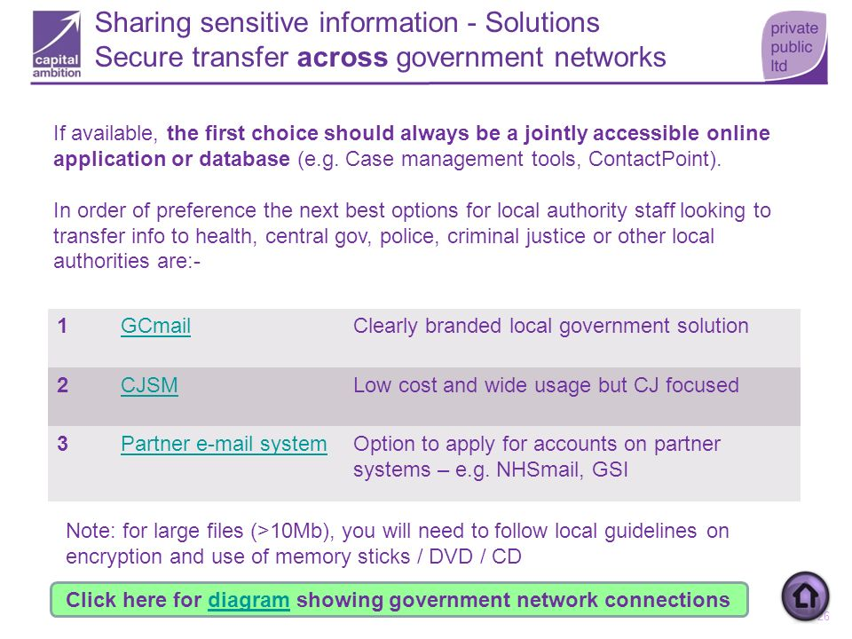 Secure transfer across government networks