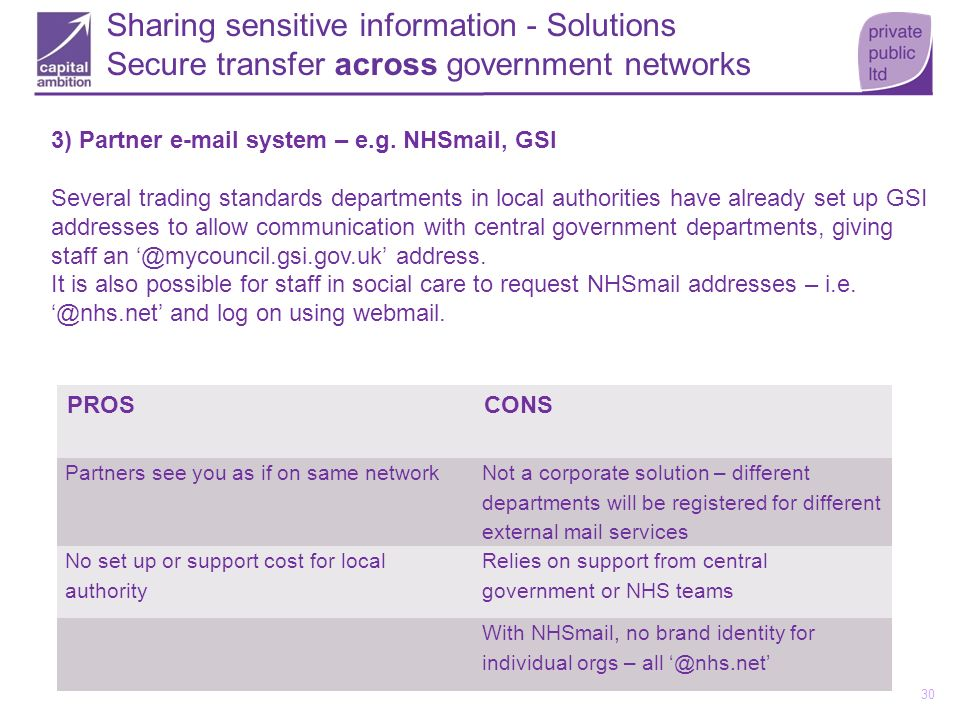 Sharing sensitive information - Solutions Secure transfer across government networks