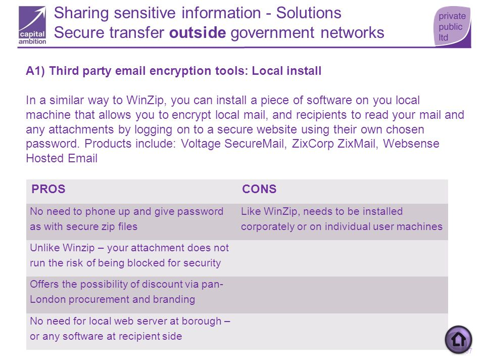 Sharing sensitive information - Solutions Secure transfer outside government networks