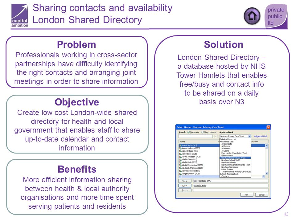 Sharing contacts and availability London Shared Directory