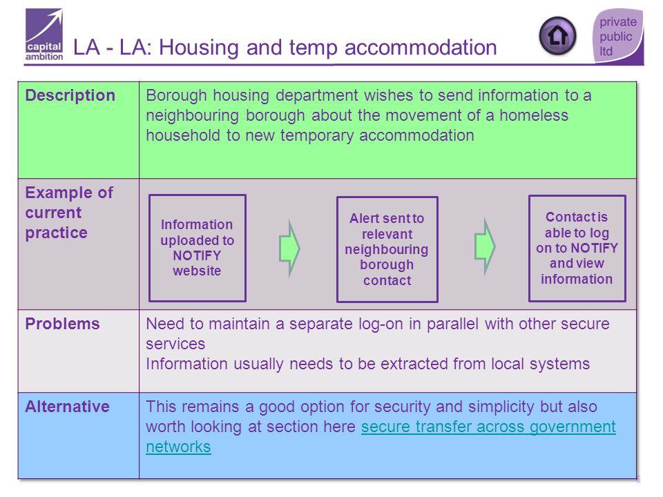 LA - LA: Housing and temp accommodation