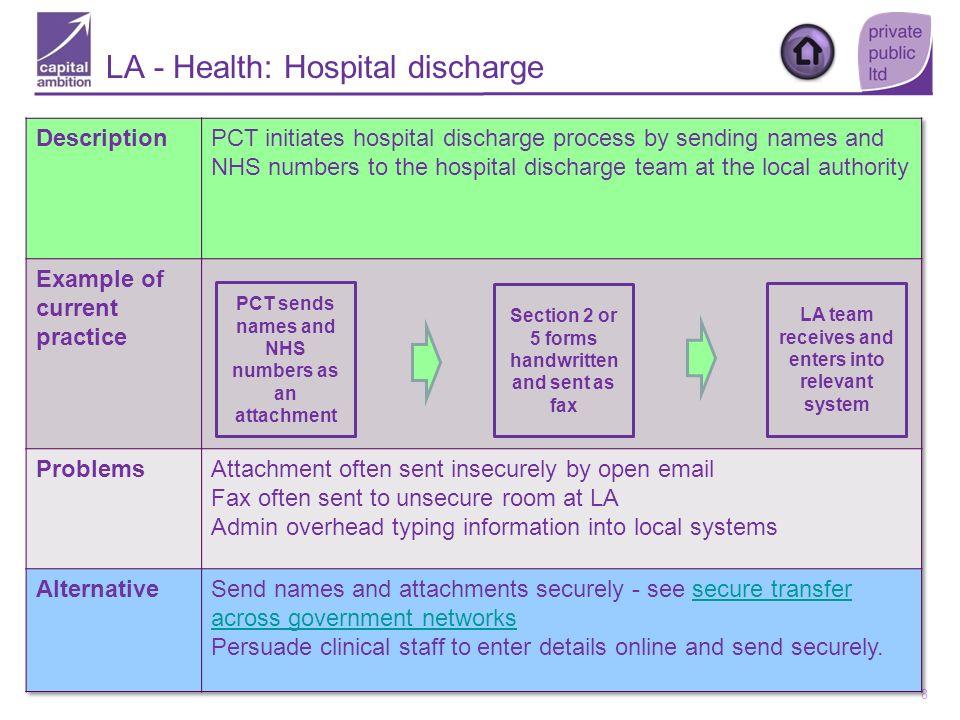 LA - Health: Hospital discharge