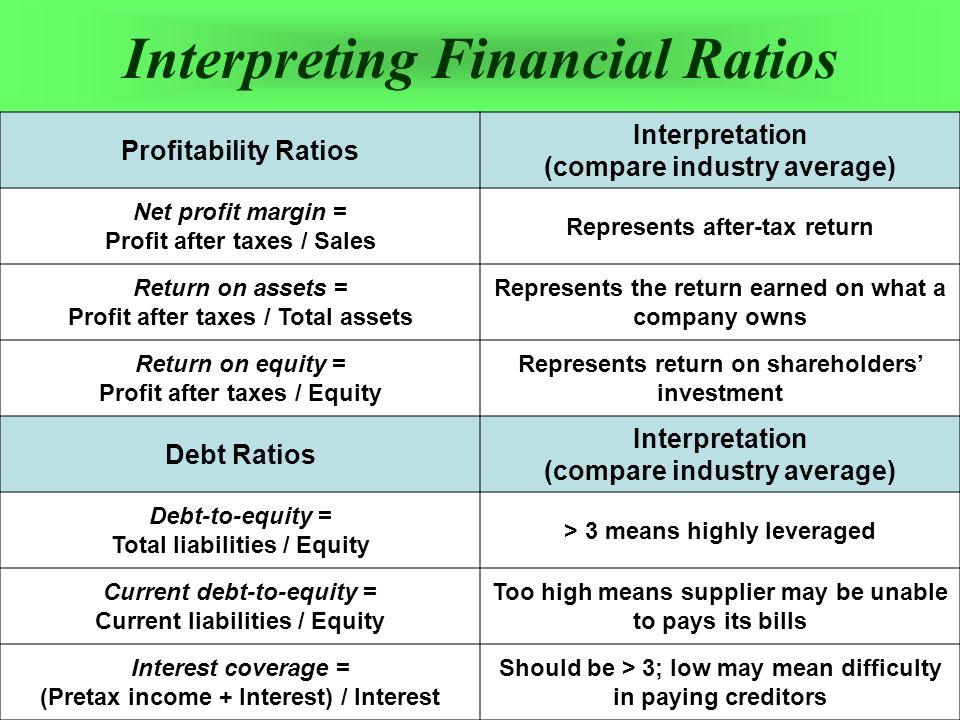 interpreting financial ratios Interpretation of accounting ratios this article explains how accounting ratios are interpreted.