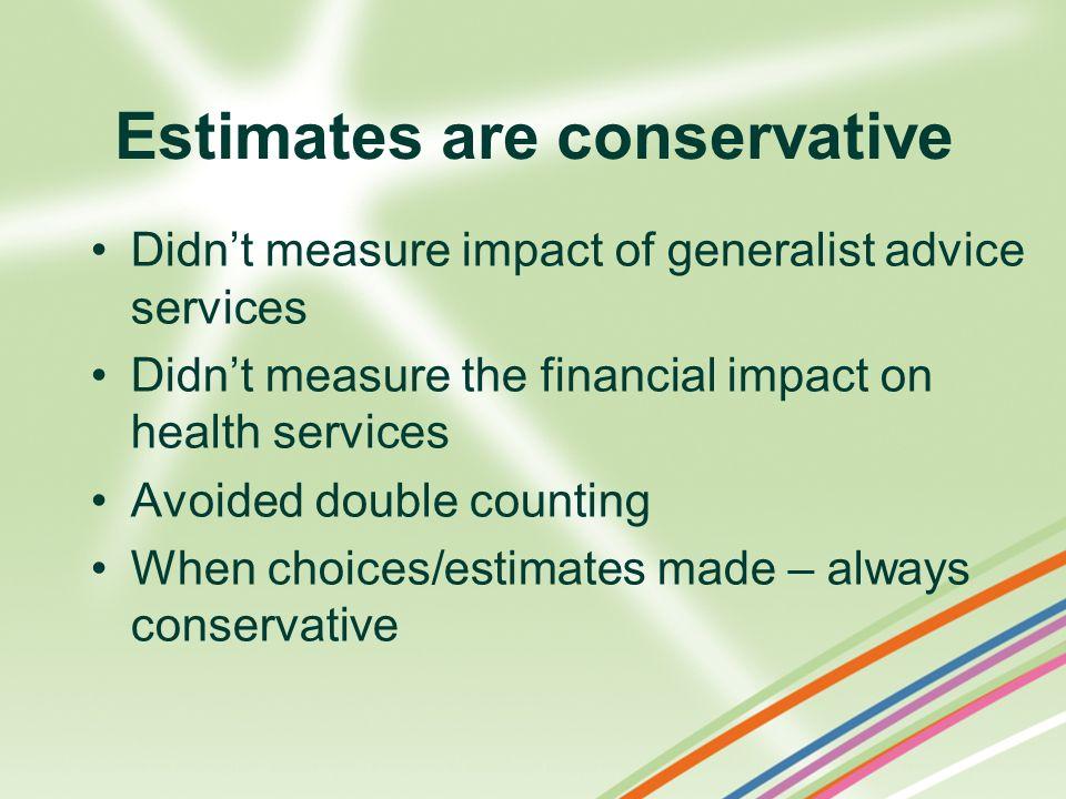 Estimates are conservative