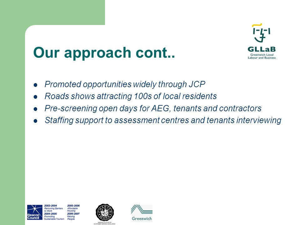 Our approach cont.. Promoted opportunities widely through JCP