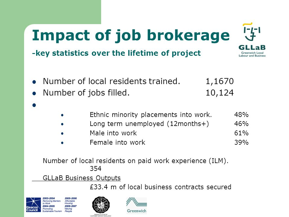 Impact of job brokerage -key statistics over the lifetime of project