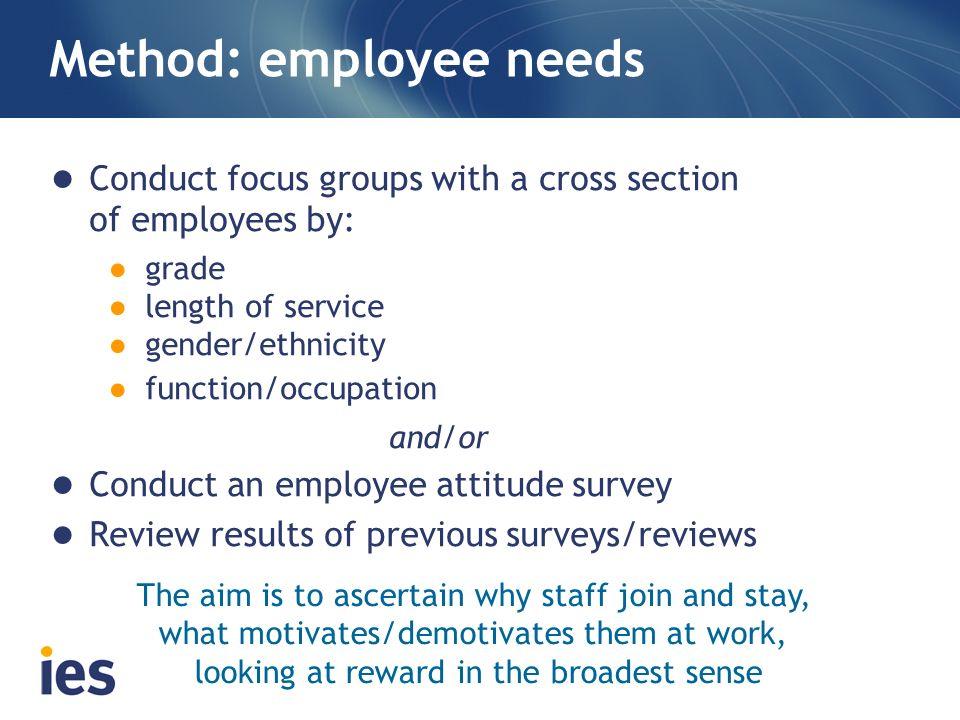 Method: employee needs
