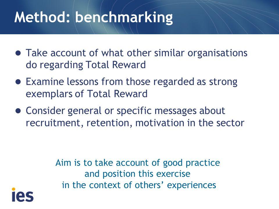 Method: benchmarking Take account of what other similar organisations do regarding Total Reward.