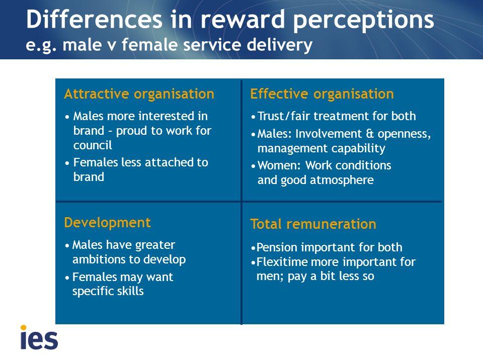 Differences in reward perceptions e.g. male v female service delivery