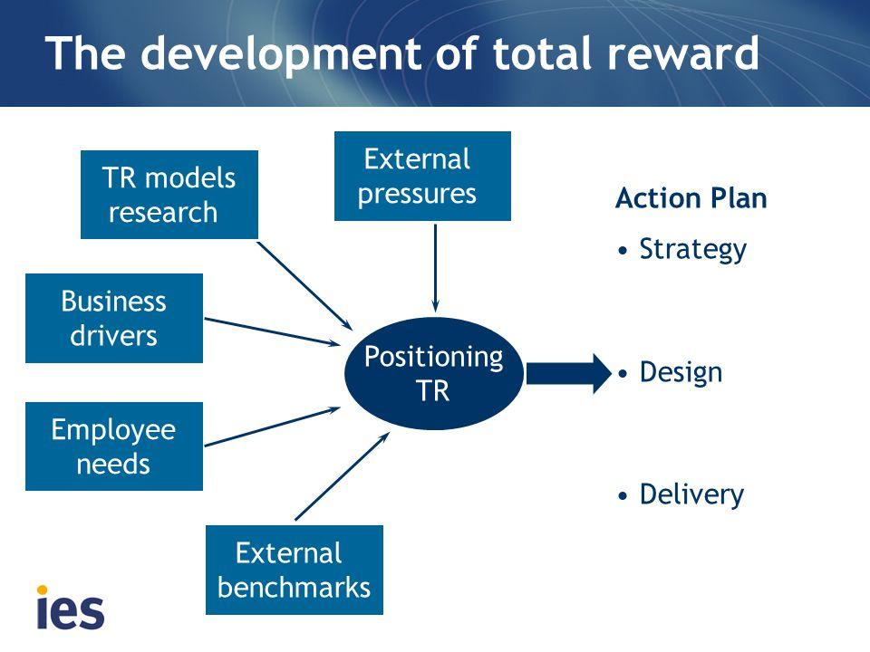 The development of total reward
