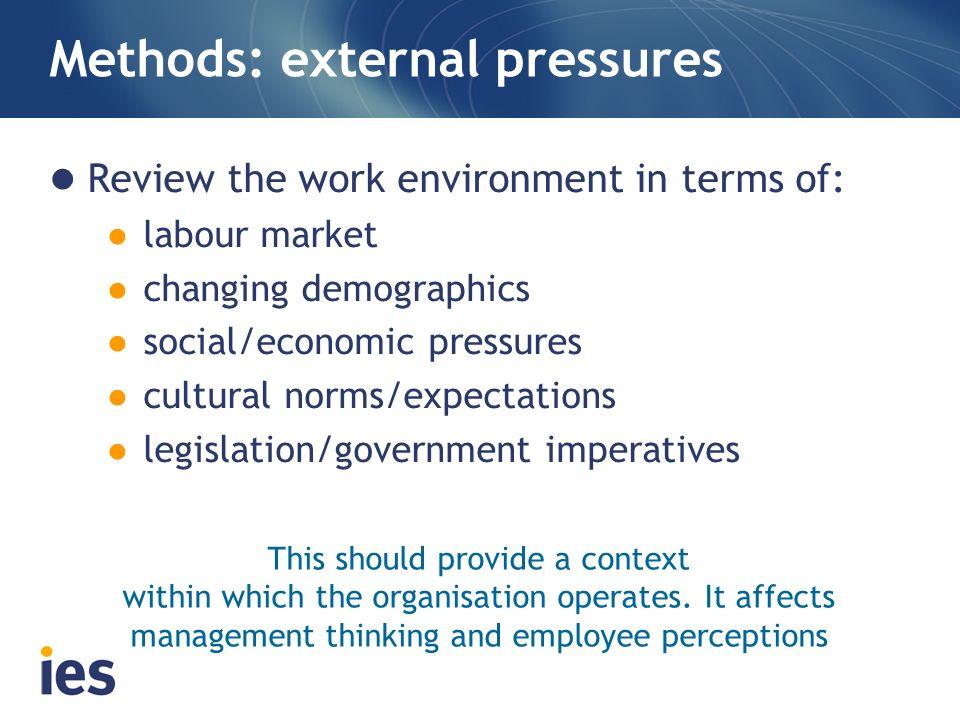 Methods: external pressures