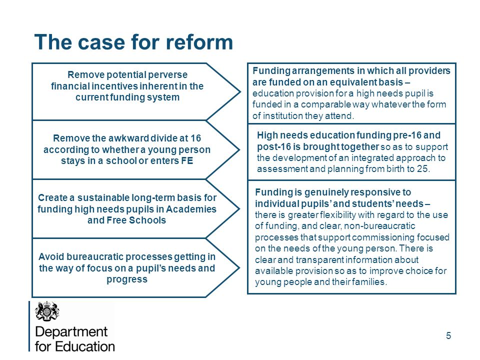 The case for reform Remove the awkward divide at 16 according to whether a young person stays in a school or enters FE.