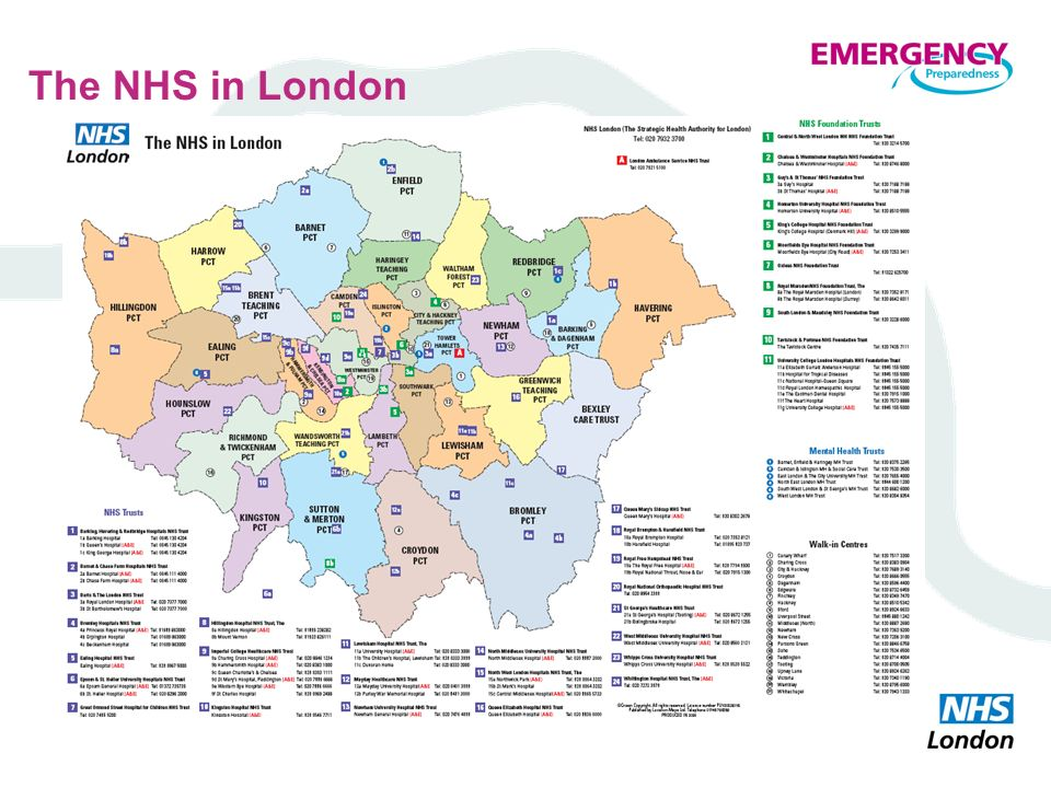 The NHS in London