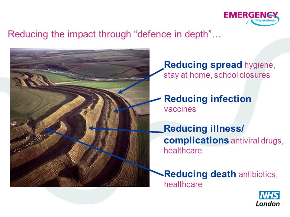 Reducing the impact through defence in depth …