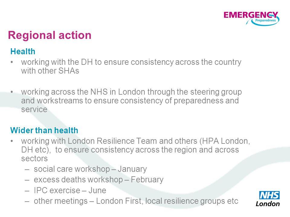 Regional action Health